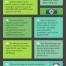 33 evernote tips på 140 tecken eller mindre